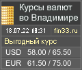 Информер курсов валют